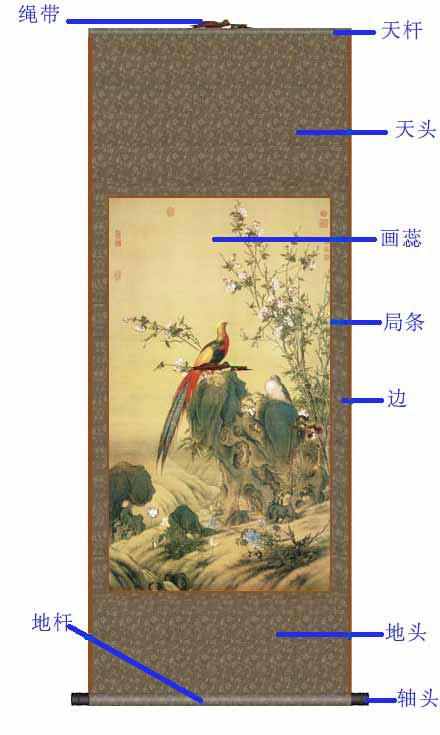 书画装裱知识与技巧 - 特色文化 - 京龙艺圣